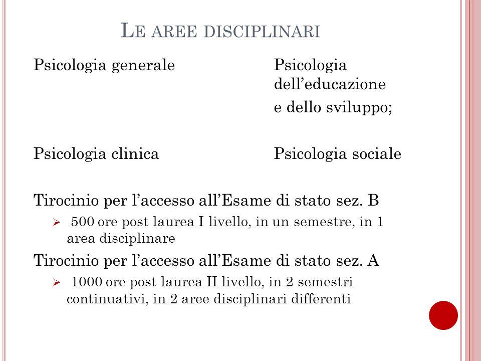 Le aree disciplinari Psicologia generale Psicologia dell'educazione