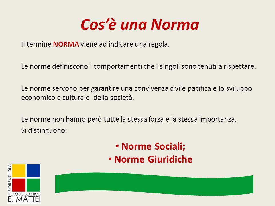 Cos'è una Norma Norme Sociali; Norme Giuridiche