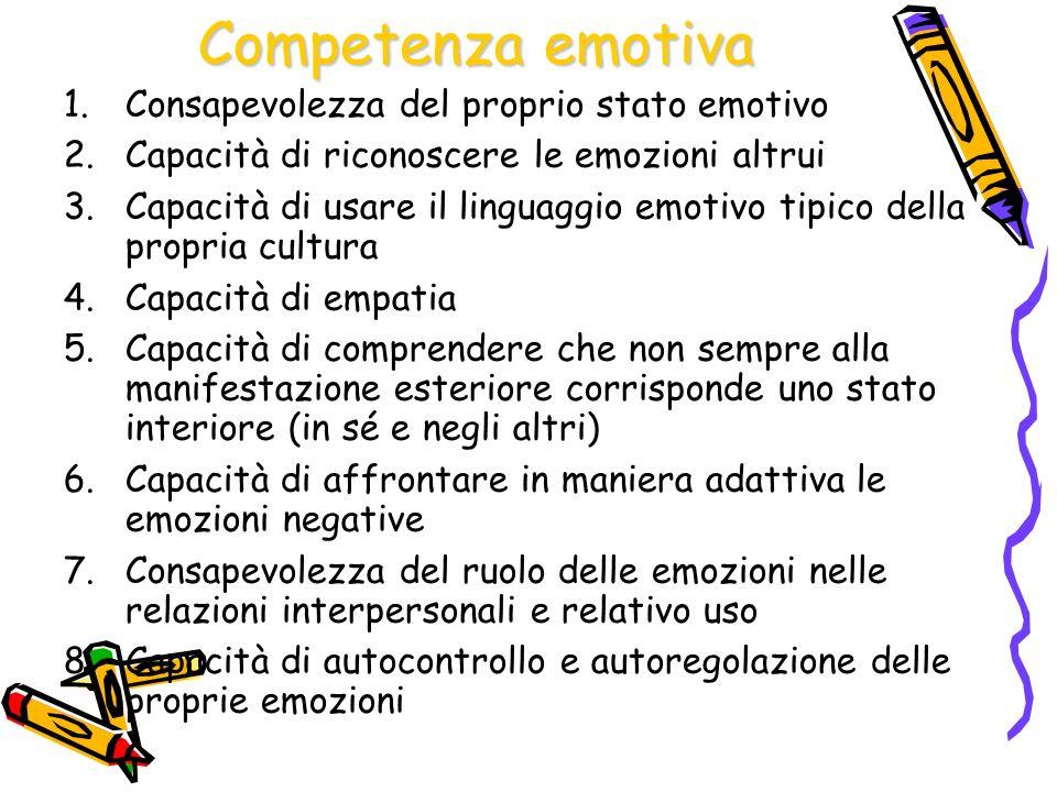 Competenza emotiva Consapevolezza del proprio stato emotivo