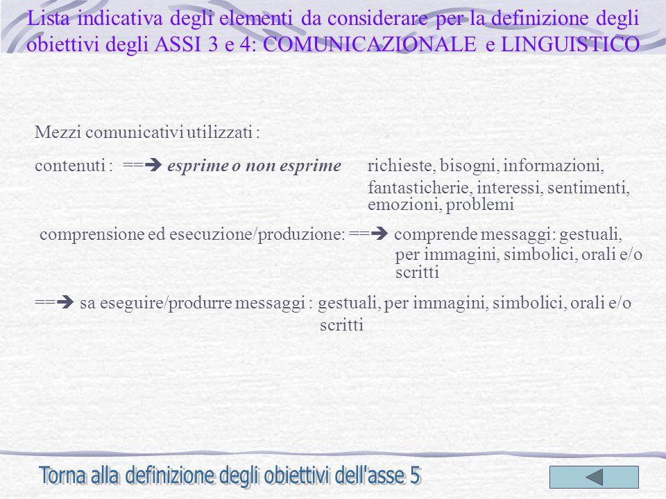 Torna alla definizione degli obiettivi dell asse 5