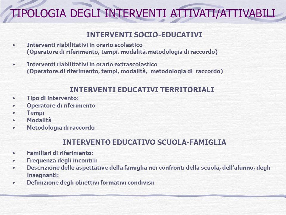 TIPOLOGIA DEGLI INTERVENTI ATTIVATI/ATTIVABILI