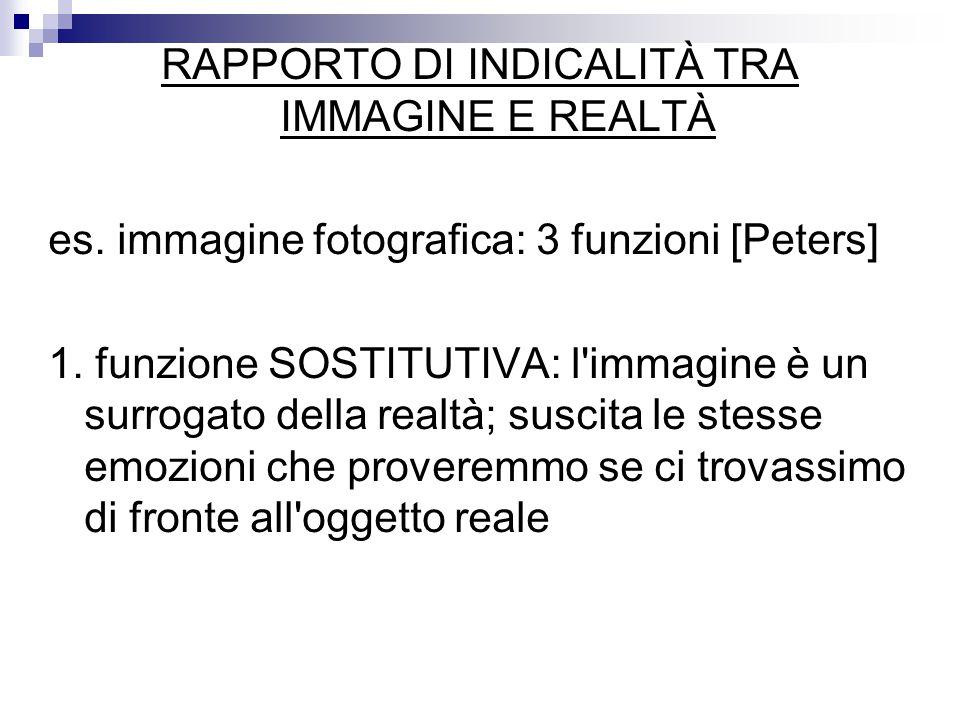 RAPPORTO DI INDICALITÀ TRA IMMAGINE E REALTÀ
