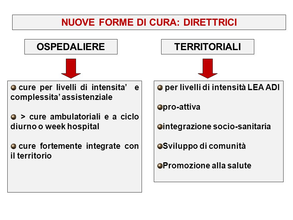 NUOVE FORME DI CURA: DIRETTRICI