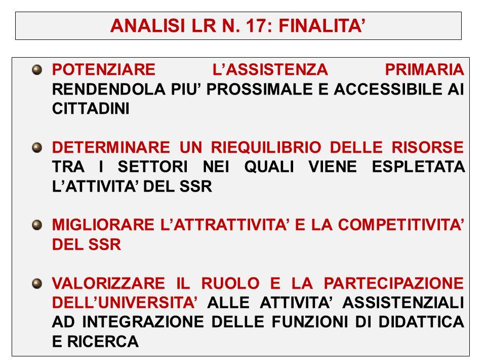 ANALISI LR N. 17: FINALITA'