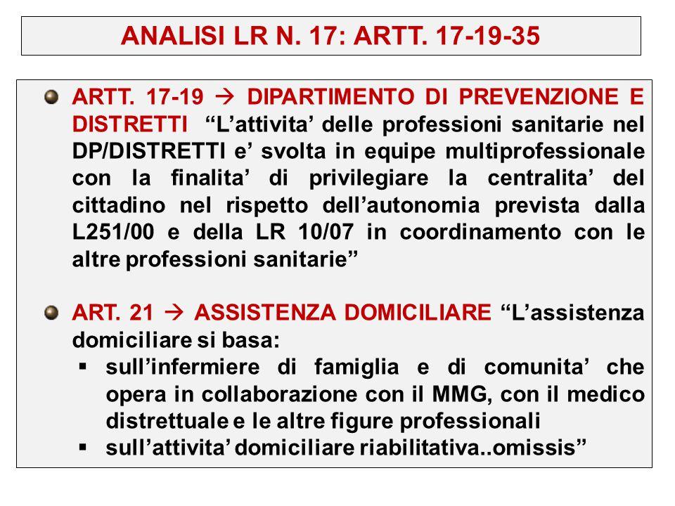 ANALISI LR N. 17: ARTT. 17-19-35