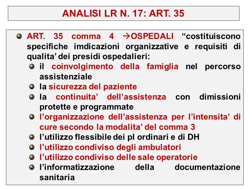 ANALISI LR N. 17: ART. 35