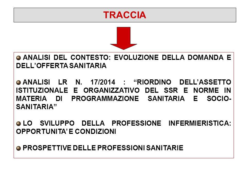 TRACCIA ANALISI DEL CONTESTO: EVOLUZIONE DELLA DOMANDA E DELL'OFFERTA SANITARIA.
