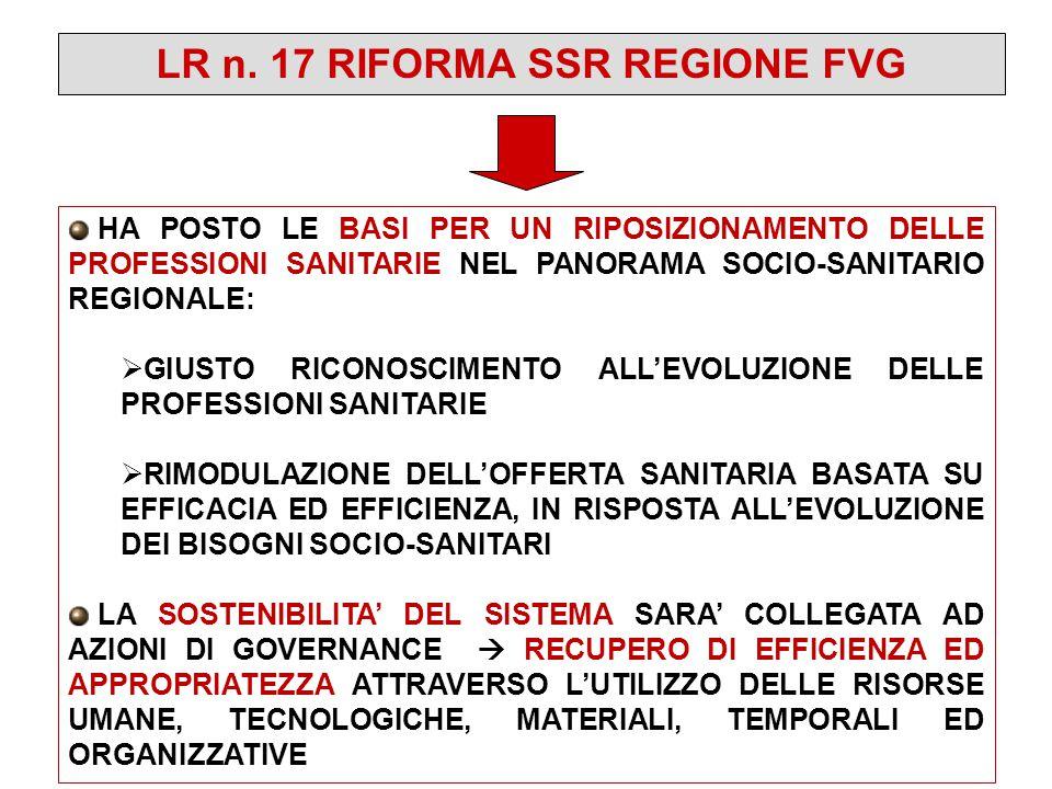 LR n. 17 RIFORMA SSR REGIONE FVG