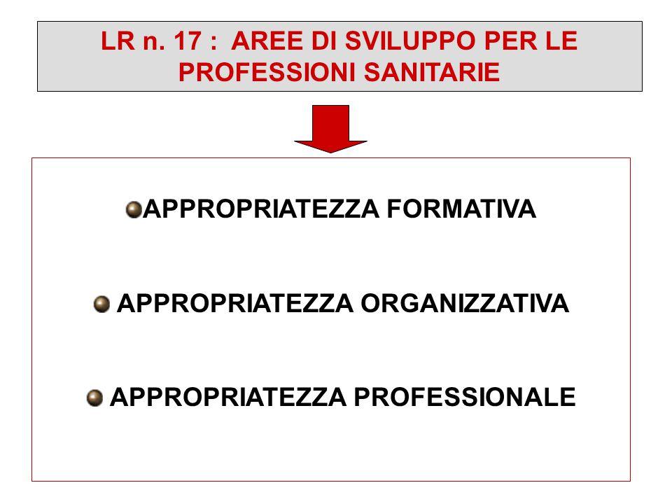 LR n. 17 : AREE DI SVILUPPO PER LE PROFESSIONI SANITARIE