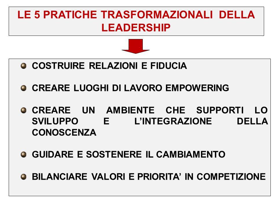 LE 5 PRATICHE TRASFORMAZIONALI DELLA LEADERSHIP