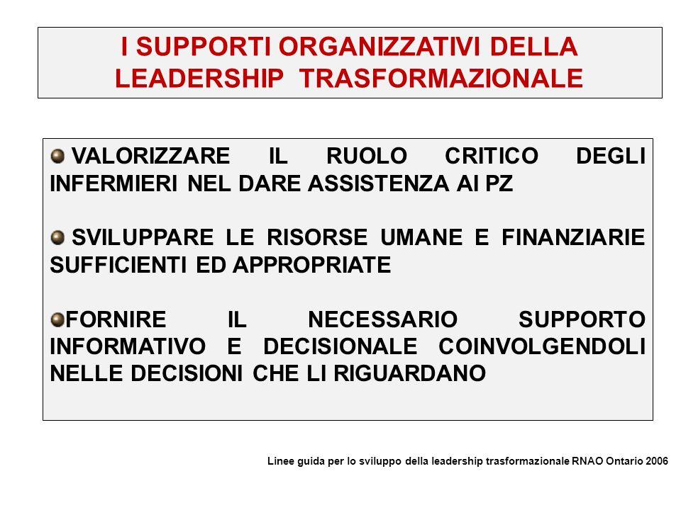 I SUPPORTI ORGANIZZATIVI DELLA LEADERSHIP TRASFORMAZIONALE
