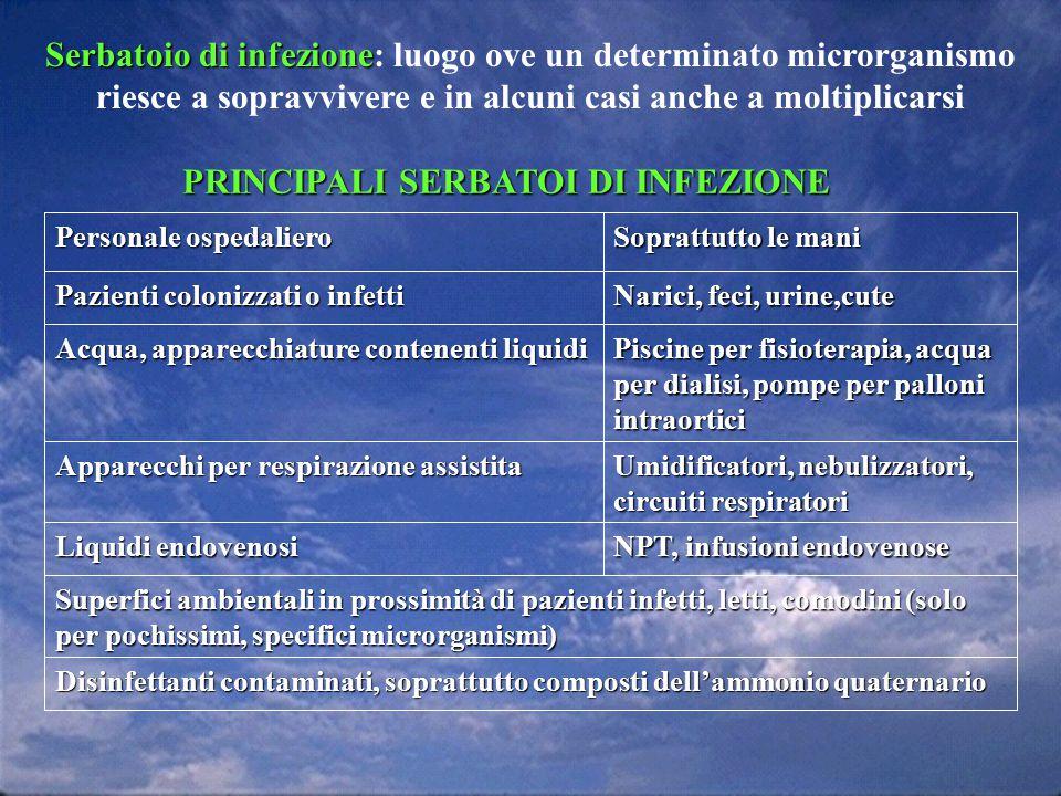 PRINCIPALI SERBATOI DI INFEZIONE