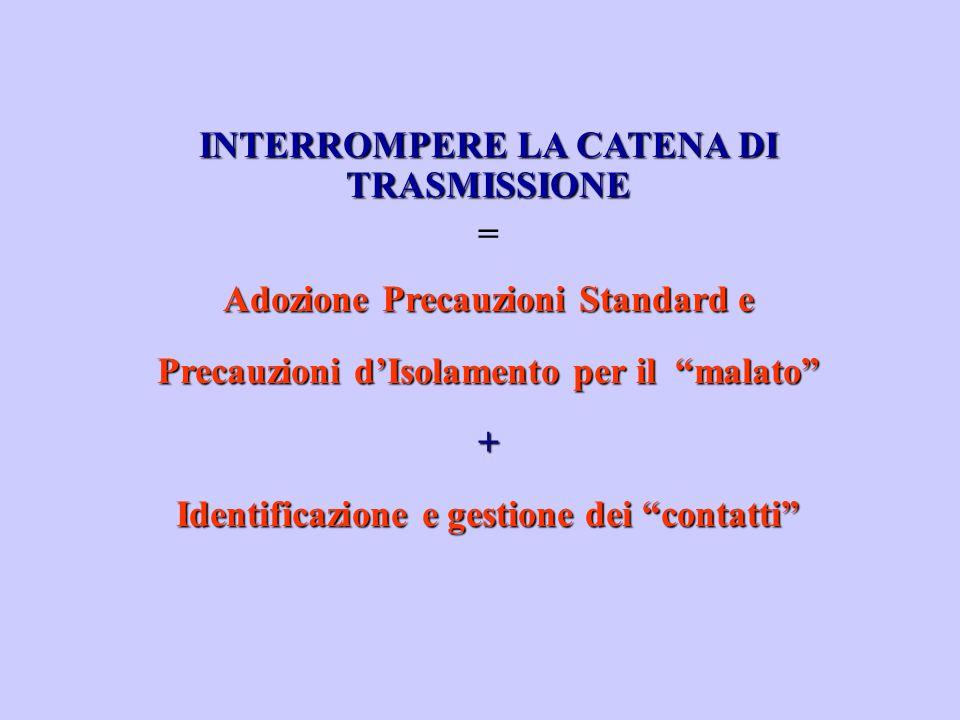 INTERROMPERE LA CATENA DI TRASMISSIONE =