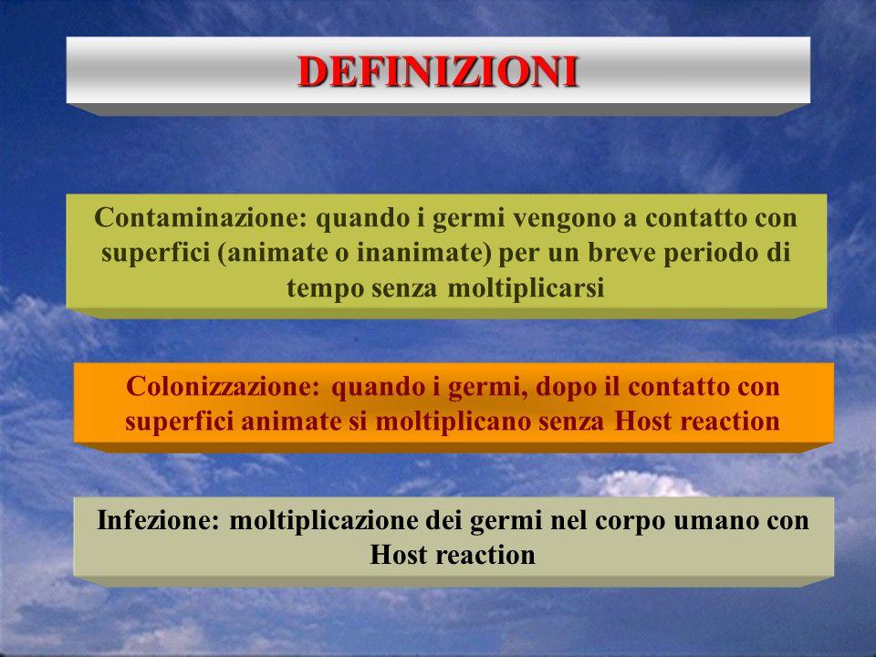 Infezione: moltiplicazione dei germi nel corpo umano con Host reaction