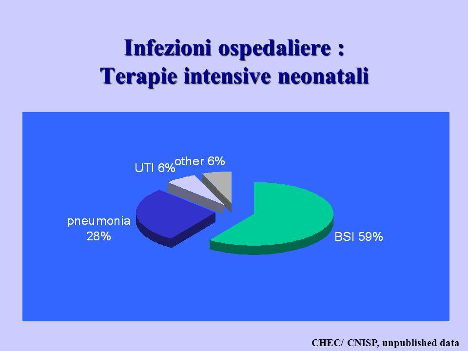 Infezioni ospedaliere : Terapie intensive neonatali