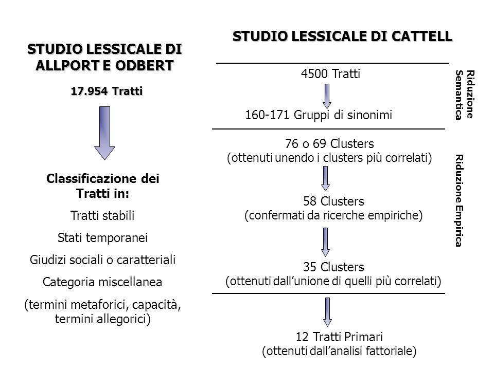 STUDIO LESSICALE DI CATTELL STUDIO LESSICALE DI ALLPORT E ODBERT