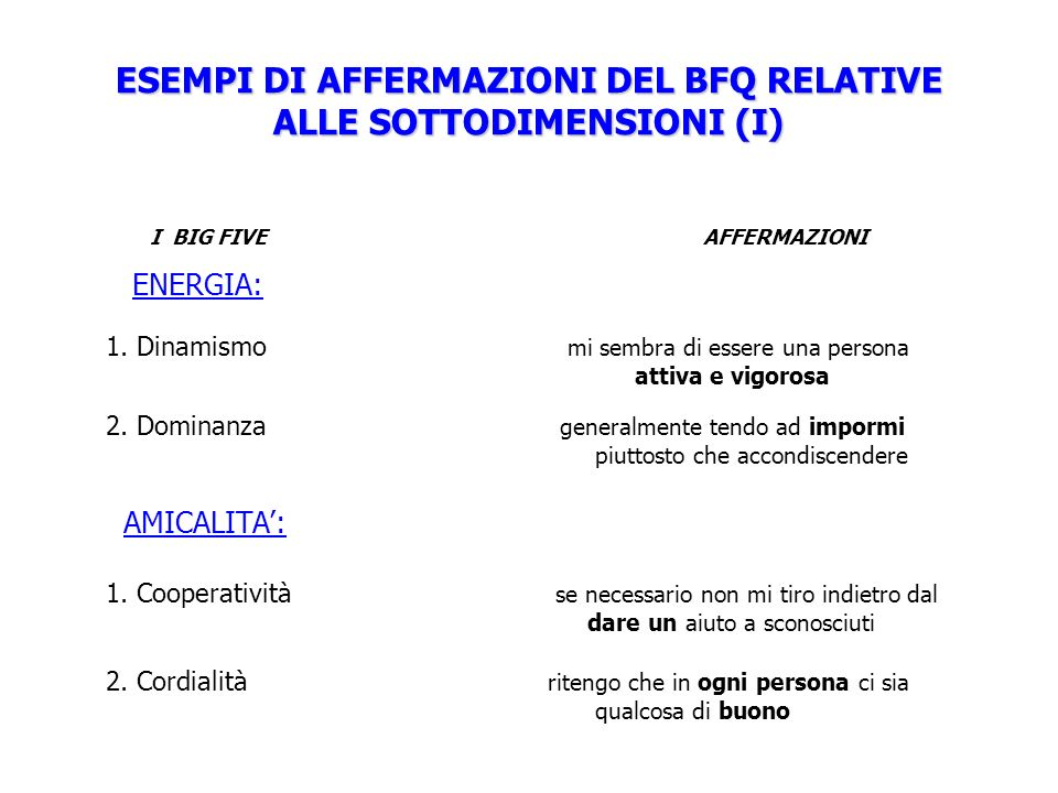 ESEMPI DI AFFERMAZIONI DEL BFQ RELATIVE ALLE SOTTODIMENSIONI (I)