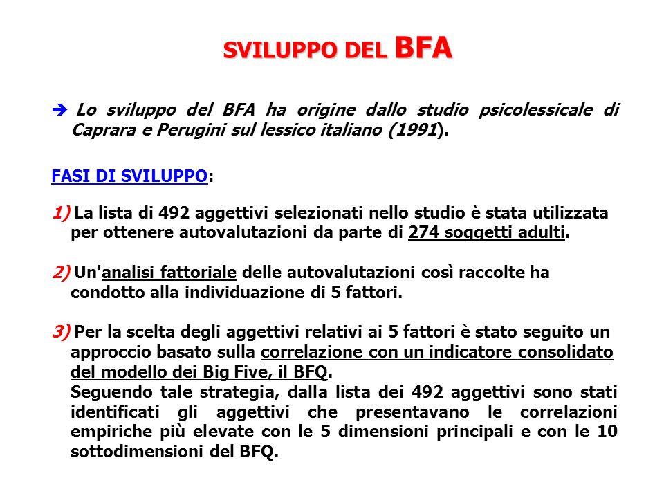 SVILUPPO DEL BFA Lo sviluppo del BFA ha origine dallo studio psicolessicale di Caprara e Perugini sul lessico italiano (1991).