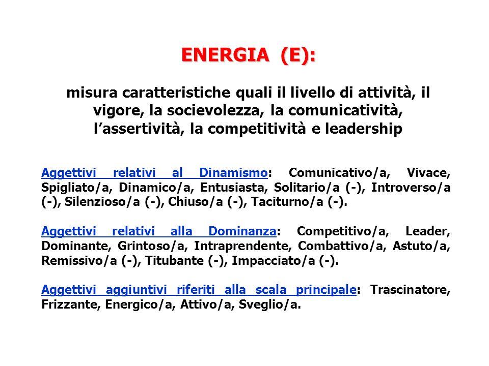ENERGIA (E): misura caratteristiche quali il livello di attività, il vigore, la socievolezza, la comunicatività, l'assertività, la competitività e leadership