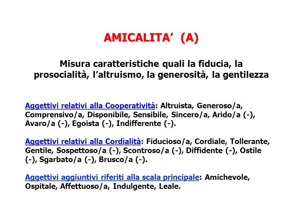 AMICALITA' (A) Misura caratteristiche quali la fiducia, la prosocialità, l'altruismo, la generosità, la gentilezza