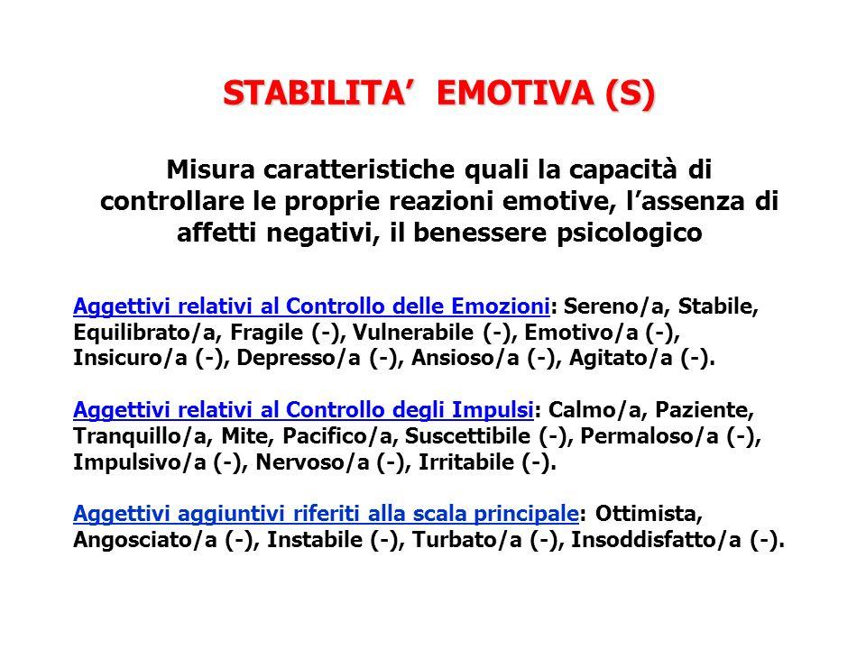 STABILITA' EMOTIVA (S) Misura caratteristiche quali la capacità di controllare le proprie reazioni emotive, l'assenza di affetti negativi, il benessere psicologico