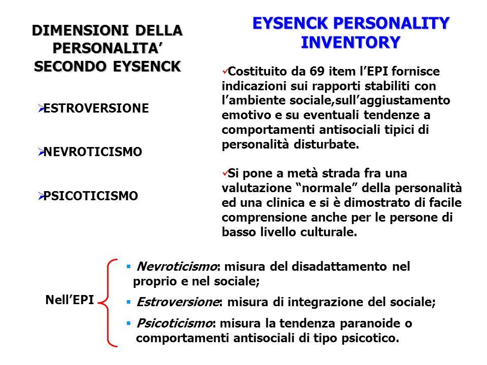 EYSENCK PERSONALITY INVENTORY