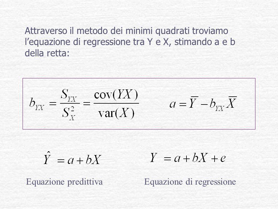 Attraverso il metodo dei minimi quadrati troviamo l'equazione di regressione tra Y e X, stimando a e b della retta: