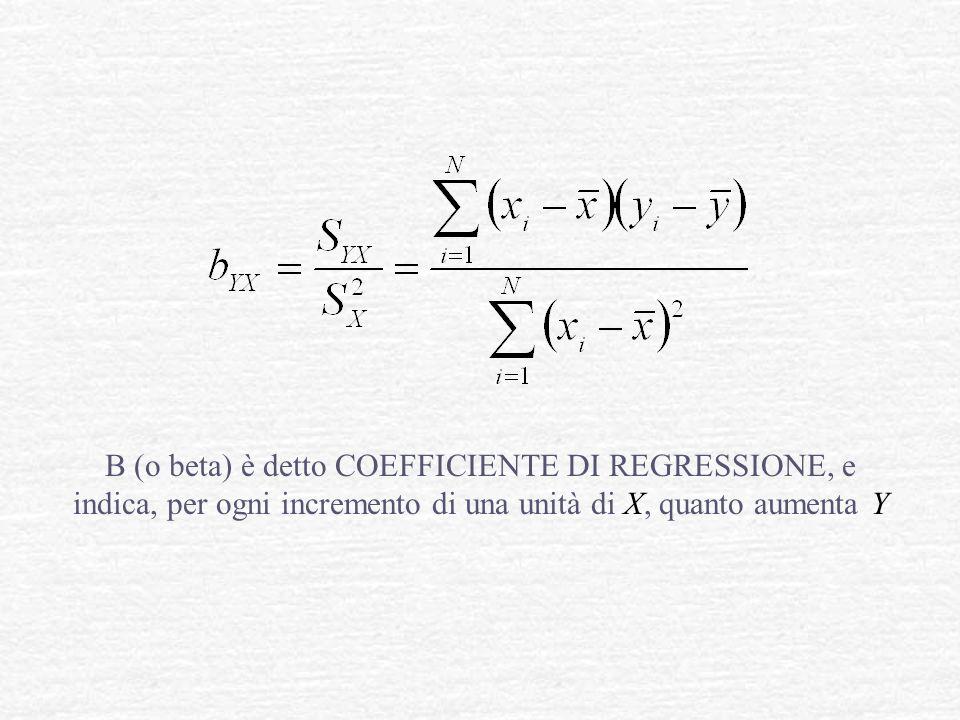 B (o beta) è detto COEFFICIENTE DI REGRESSIONE, e indica, per ogni incremento di una unità di X, quanto aumenta Y