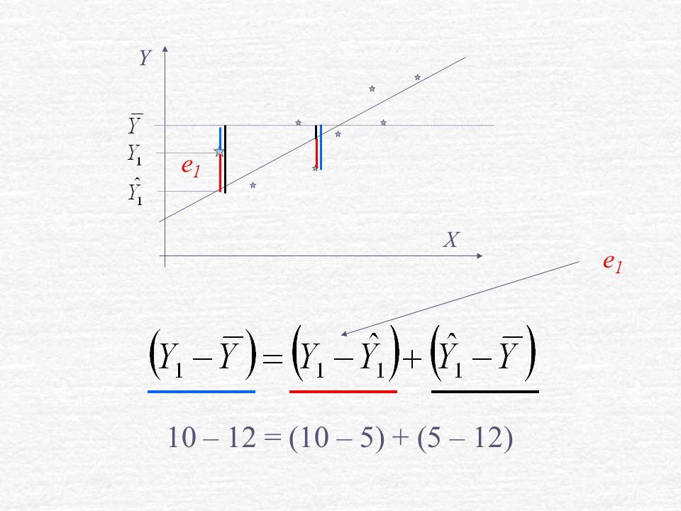 Y e1 X e1 10 – 12 = (10 – 5) + (5 – 12)