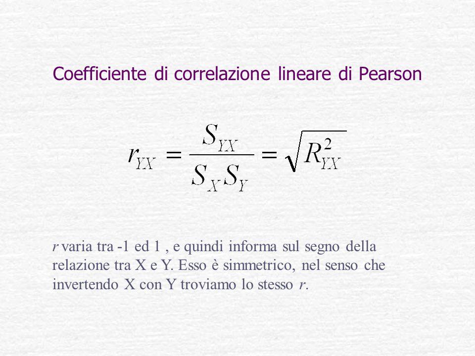 Coefficiente di correlazione lineare di Pearson