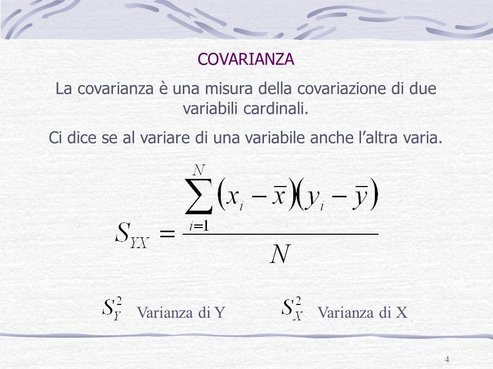Ci dice se al variare di una variabile anche l'altra varia.