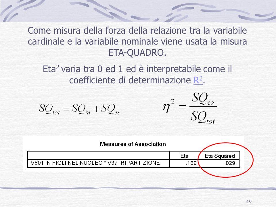Come misura della forza della relazione tra la variabile cardinale e la variabile nominale viene usata la misura ETA-QUADRO.