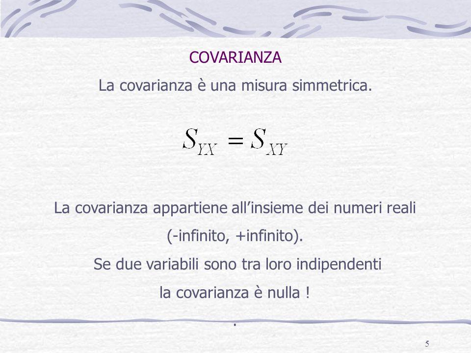 La covarianza è una misura simmetrica.
