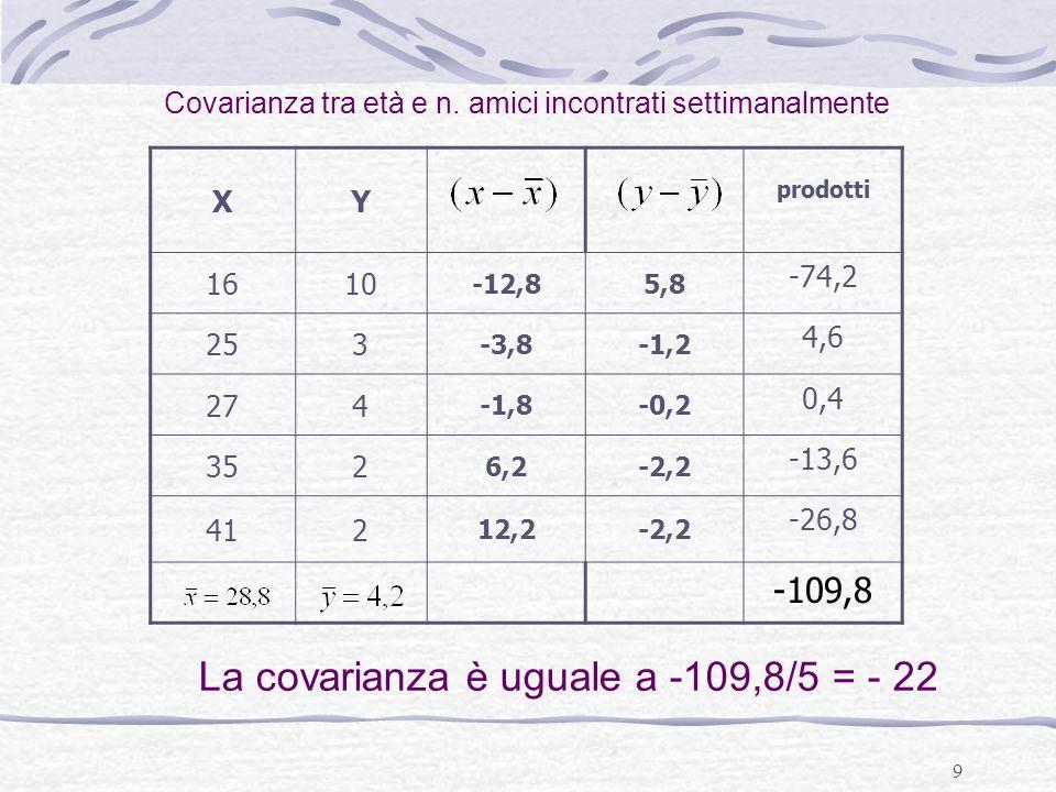 La covarianza è uguale a -109,8/5 = - 22