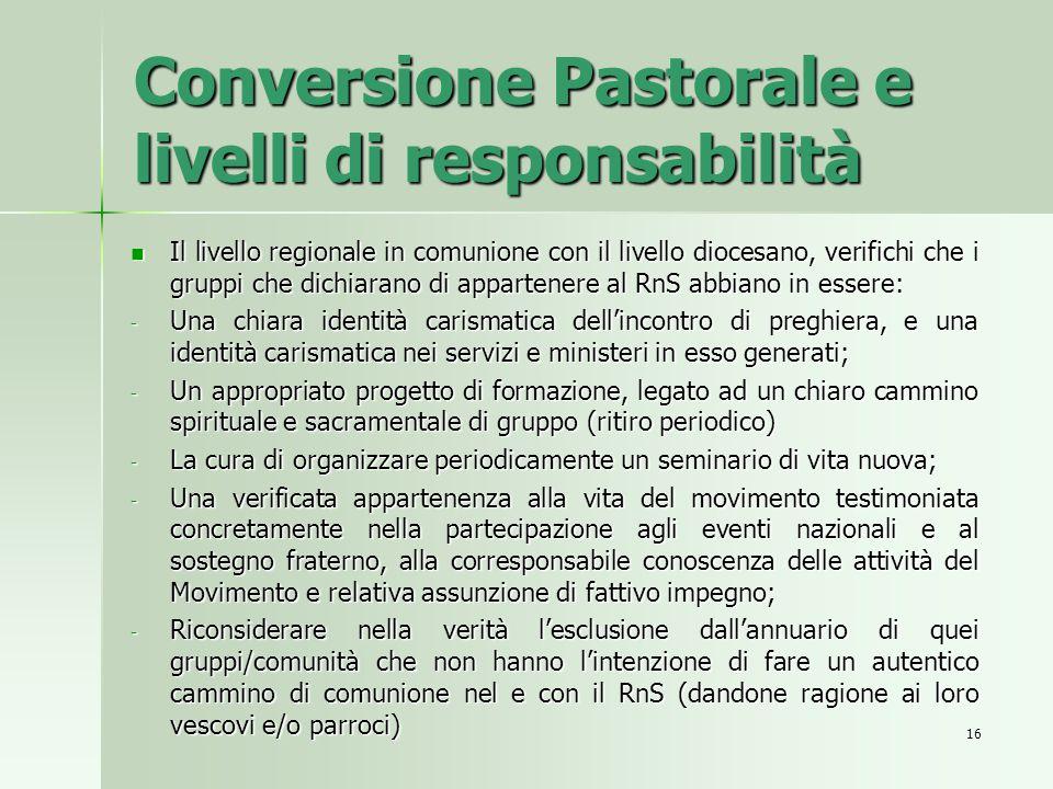 Conversione Pastorale e livelli di responsabilità