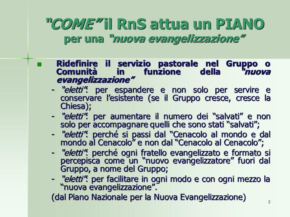 COME il RnS attua un PIANO per una nuova evangelizzazione