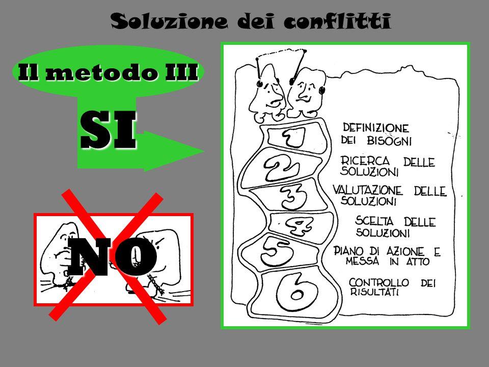 Soluzione dei conflitti