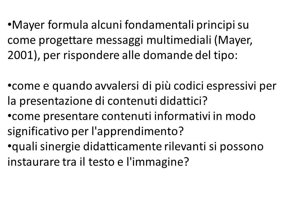 Mayer formula alcuni fondamentali principi su come progettare messaggi multimediali (Mayer, 2001), per rispondere alle domande del tipo: