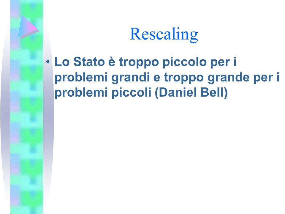RescalingLo Stato è troppo piccolo per i problemi grandi e troppo grande per i problemi piccoli (Daniel Bell)