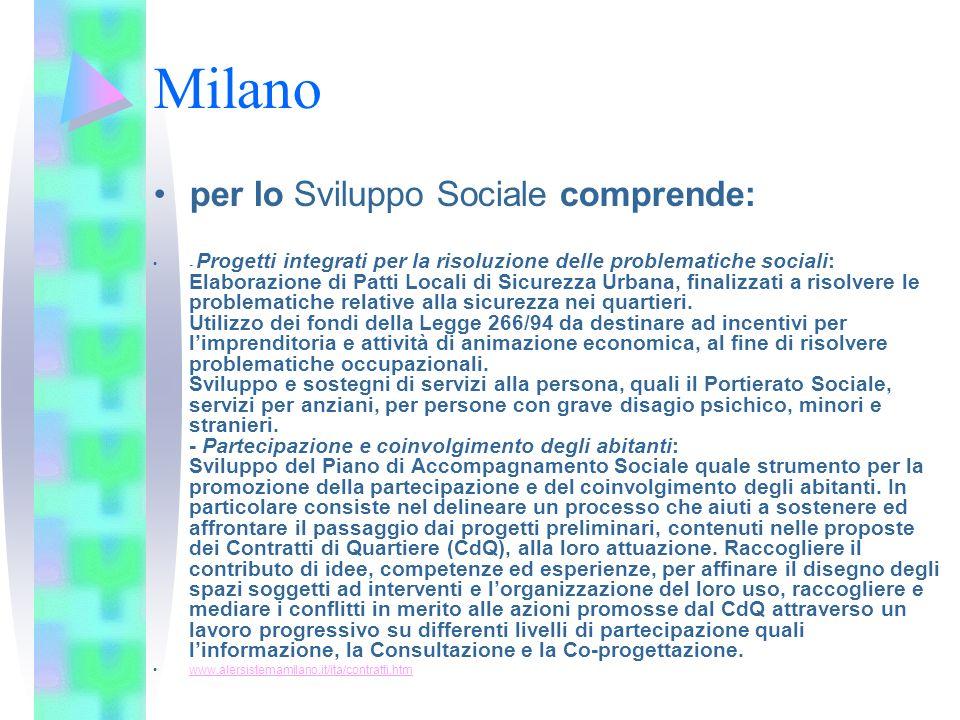Milano per lo Sviluppo Sociale comprende: