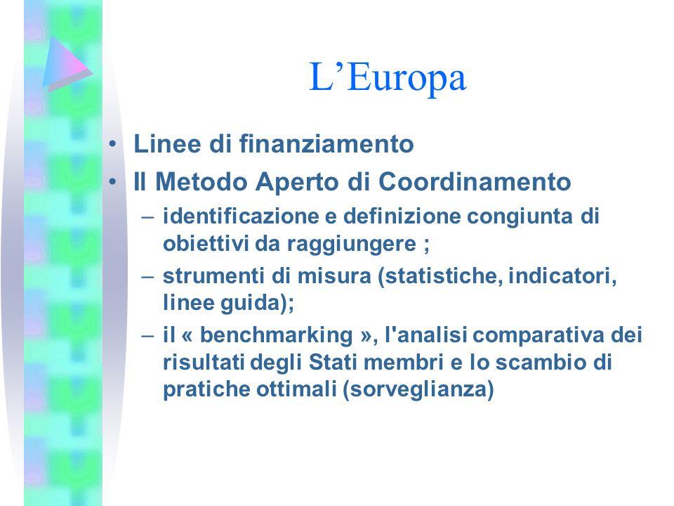 L'Europa Linee di finanziamento Il Metodo Aperto di Coordinamento