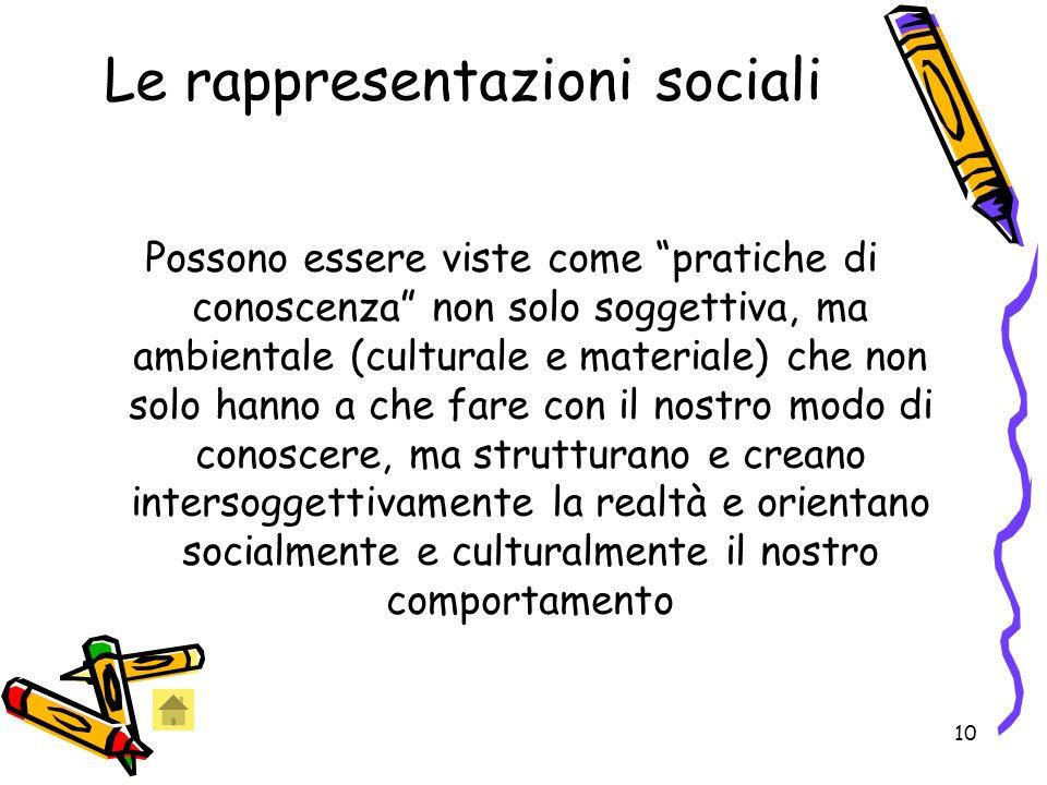 Le rappresentazioni sociali