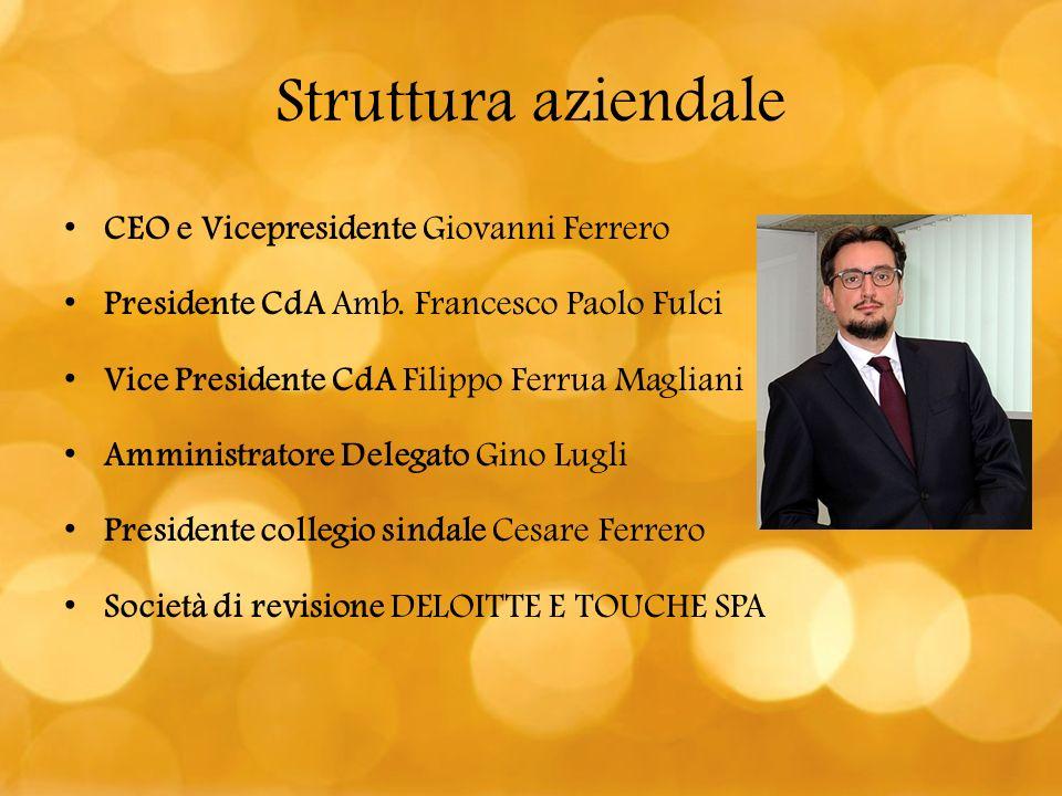 Struttura aziendale CEO e Vicepresidente Giovanni Ferrero
