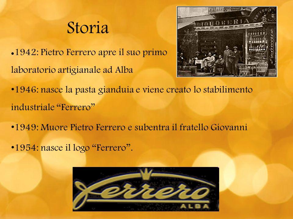 Storia 1942: Pietro Ferrero apre il suo primo