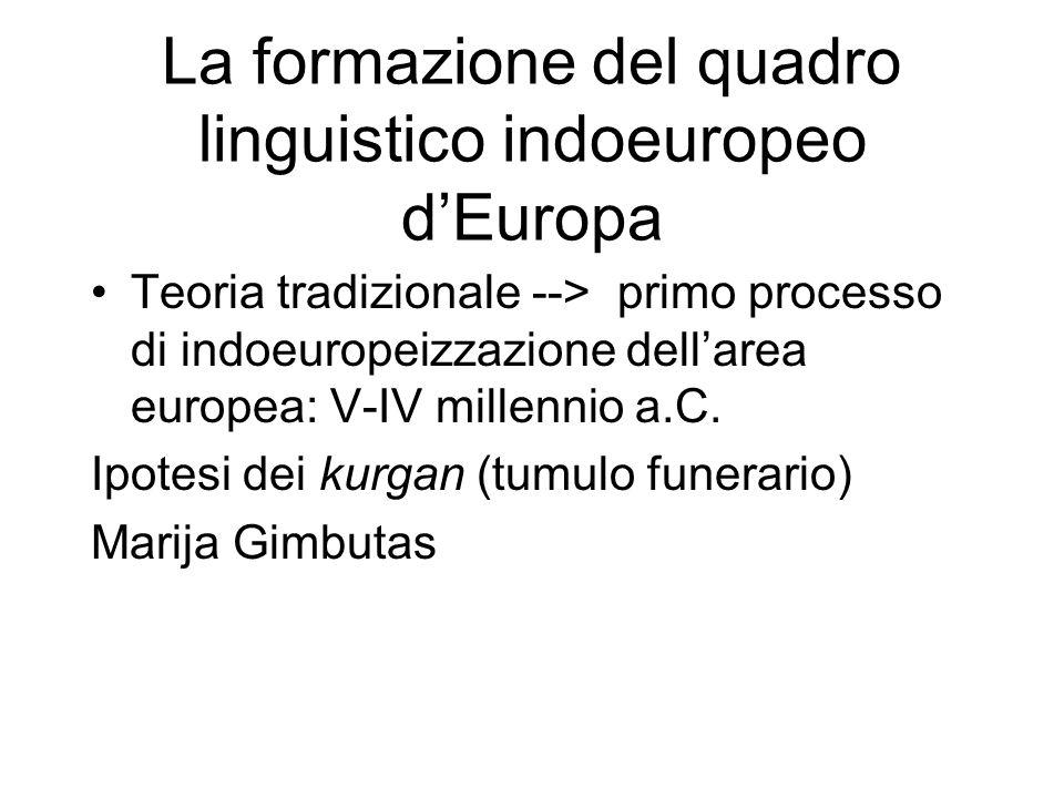 La formazione del quadro linguistico indoeuropeo d'Europa