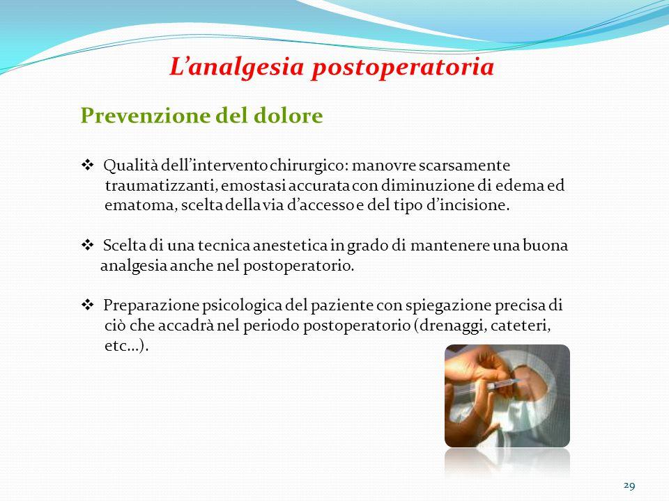 L'analgesia postoperatoria