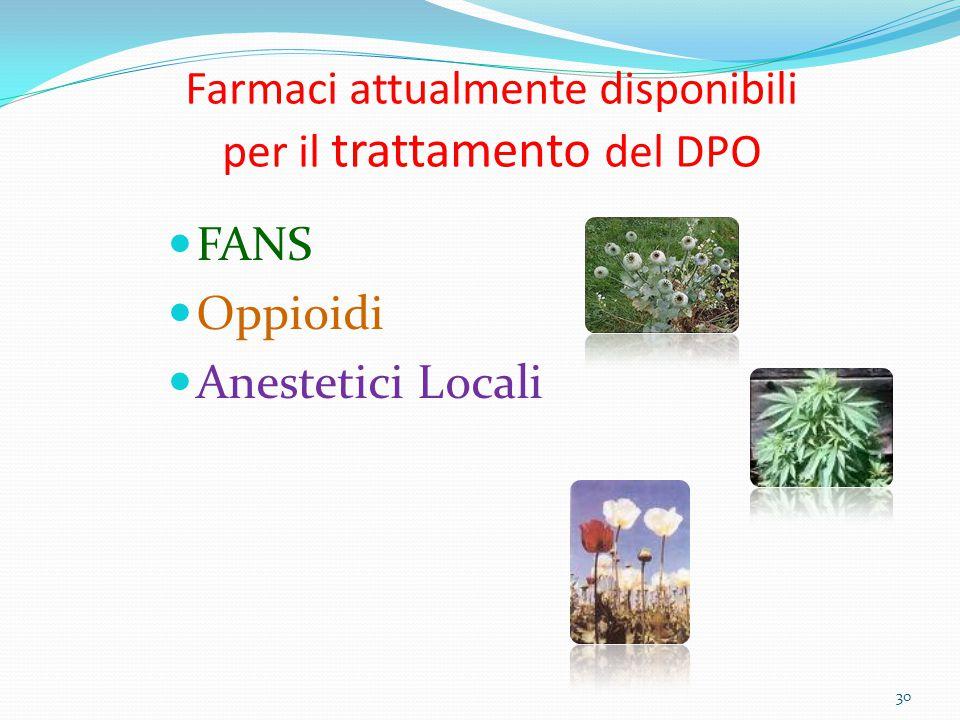 Farmaci attualmente disponibili per il trattamento del DPO