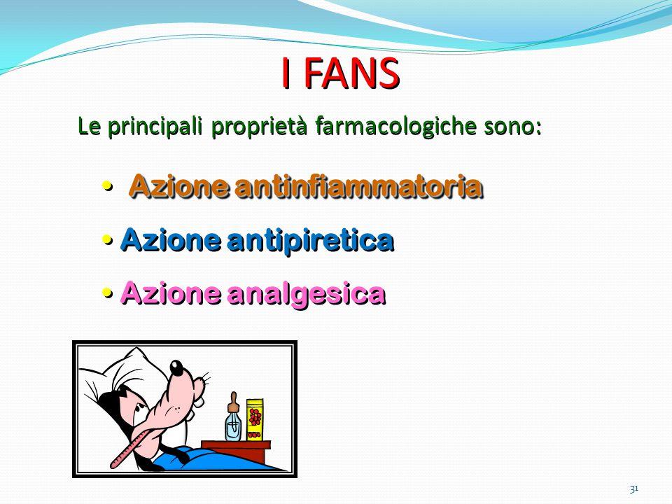 Le principali proprietà farmacologiche sono: