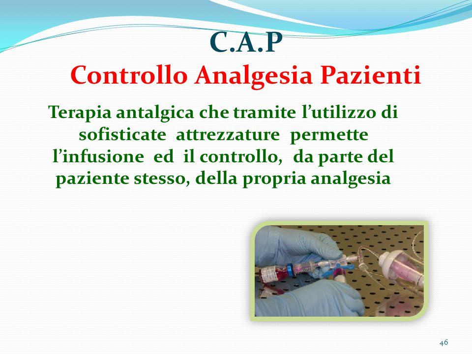 Controllo Analgesia Pazienti