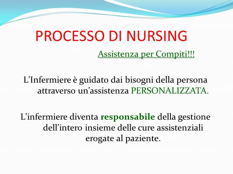 PROCESSO DI NURSING Assistenza per Compiti!!!